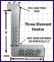 Fluoropolymer* Covered Metal Tubular L-Style Heaters Three Element
